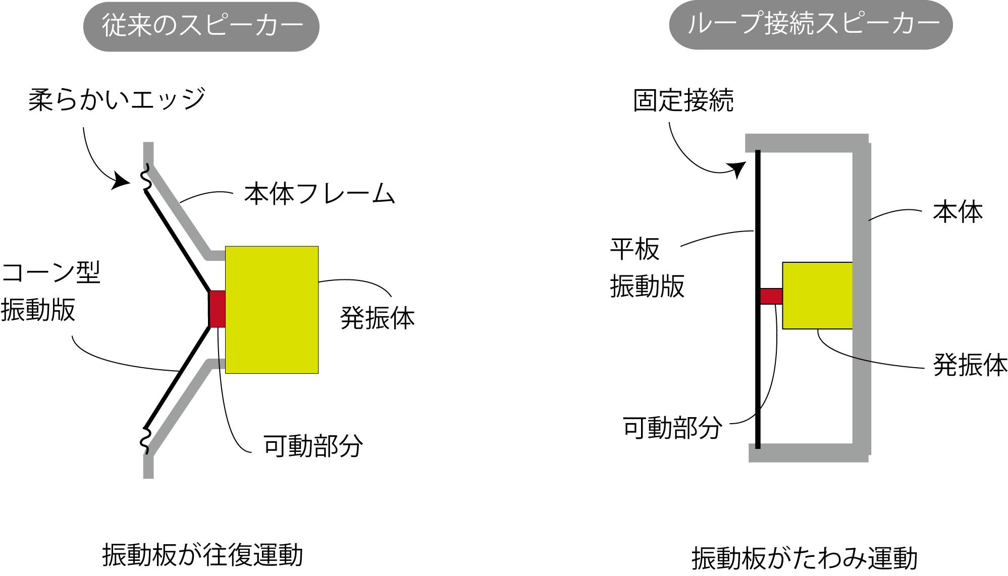 hizumi-vibration