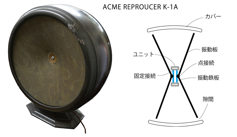 reproducer