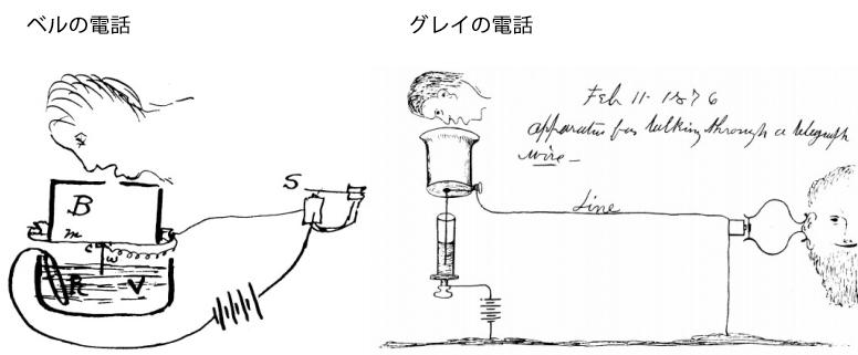 ベルの電話とグレイの電話の比較